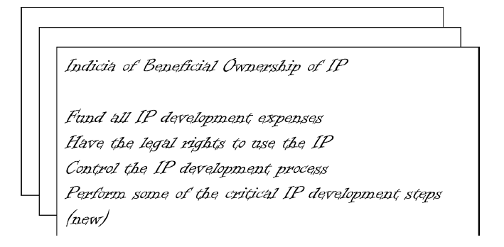 Indicia of Beneficial Ownership of IP