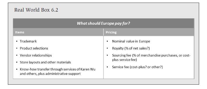 Real World Box 6.2 What Europe should pay for